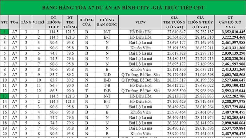Bảng báo giá chung cư an bình city