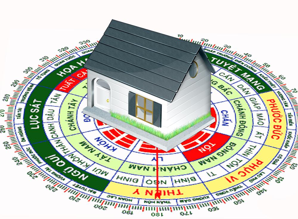 xem hướng xây nhà hợp tuổi